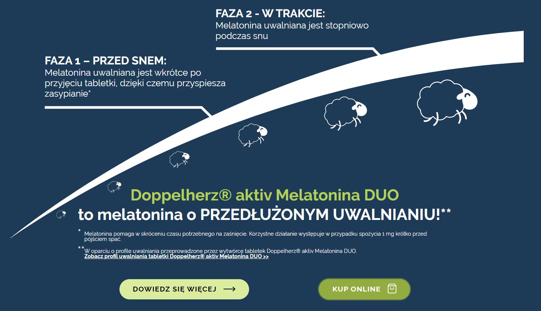Przykład reklamy nowego produktu w dedykowanej zakładce serwisu contentowego