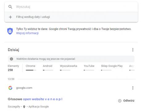 Aktywność na koncie Google