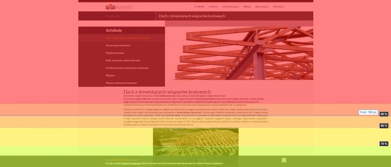 Mapy cieplne scrollowania w witrynie